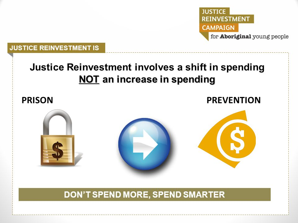 JUSTICE REINVESTMENT IS PRISON PREVENTION NOT an increase in spending Justice Reinvestment involves a shift in spending NOT an increase in spending DON'T SPEND MORE, SPEND SMARTER