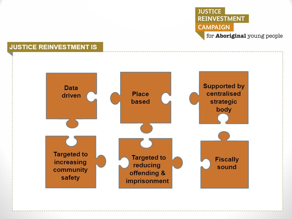 JUSTICE REINVESTMENT IS Page Heading Data driven Place based Supported by centralised strategic body Fiscally sound Targeted to increasing community s
