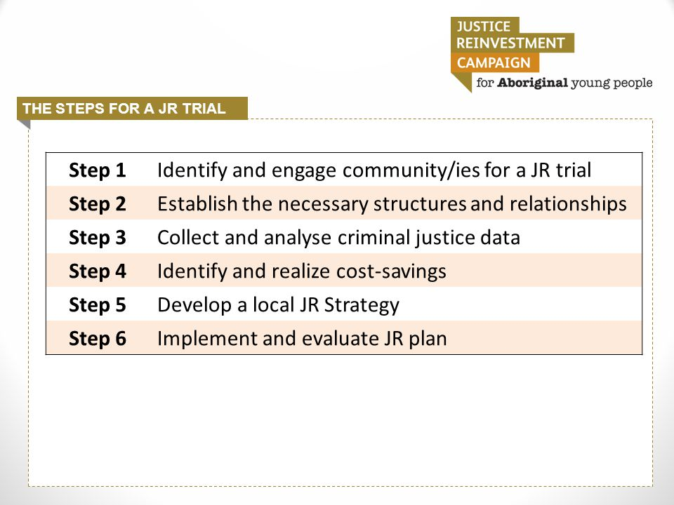STEP 5: DEVELOP A LOCAL JR STRATEGY The Community: What is Happening and What is Needed What Exists: Justice plan focusing on family case mgmt with commitment from government to develop further Alcohol Management Strategy and further proposed initiatives Commitment from federal and State government to map and better integrate services Government commitment to make service delivery challenges a focus of the Human Services and Justice cluster (DPC) Federal government commitment to resource Drug & Alcohol services What is needed: To pull this all together under a disciplined and focused JR Framework