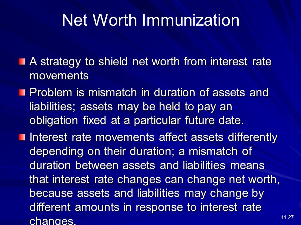 11-27 Net Worth Immunization A strategy to shield net worth from interest rate movements Problem is mismatch in duration of assets and liabilities; assets may be held to pay an obligation fixed at a particular future date.