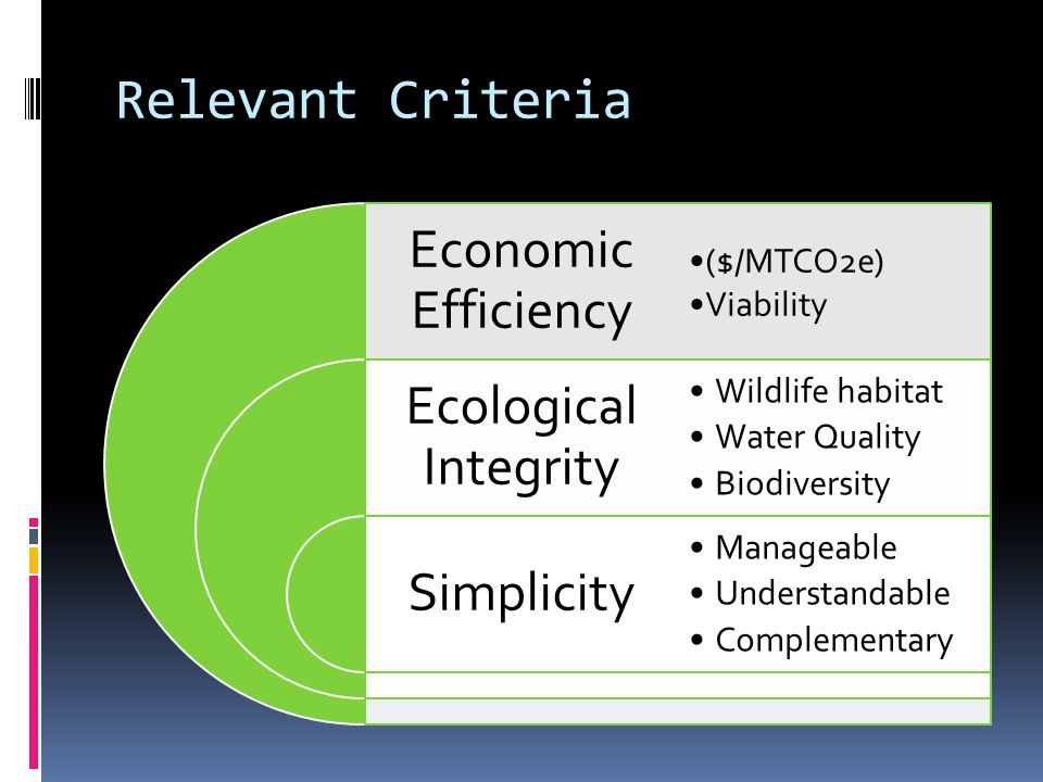 Relevant Criteria Economic Efficiency Ecological Integrity Simplicity ($/MTCO2e) Viability Wildlife habitat Water Quality Biodiversity Manageable Understandable Complementary