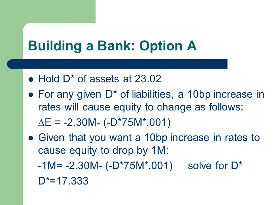 Building a Bank: Option A Hold D* of assets at 23.02 For any given D* of liabilities, a 10bp increase in rates will cause equity to change as follows: