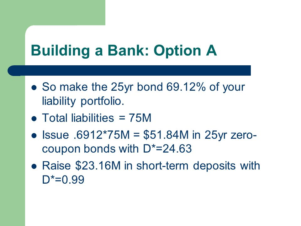 Building a Bank: Option A So make the 25yr bond 69.12% of your liability portfolio. Total liabilities = 75M Issue.6912*75M = $51.84M in 25yr zero- cou