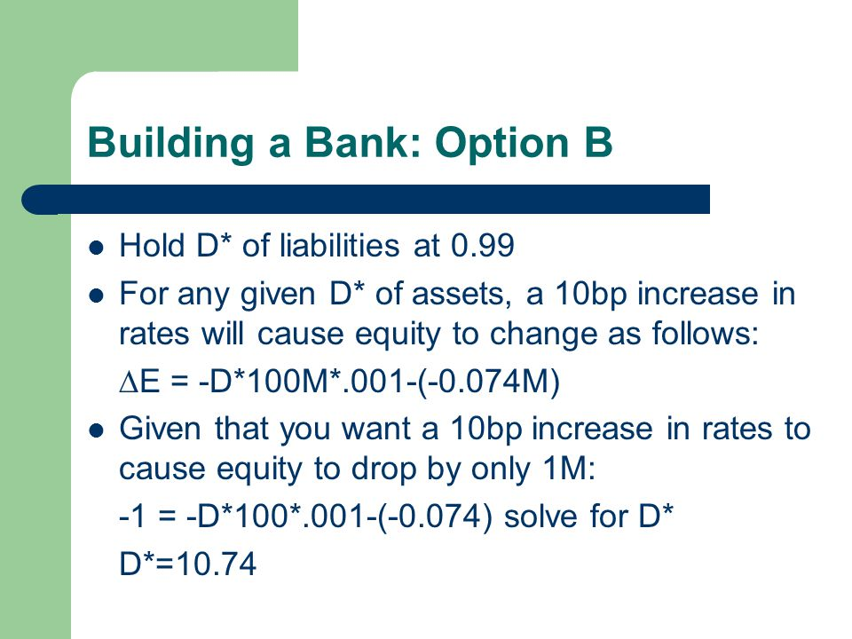 Building a Bank: Option B Hold D* of liabilities at 0.99 For any given D* of assets, a 10bp increase in rates will cause equity to change as follows:
