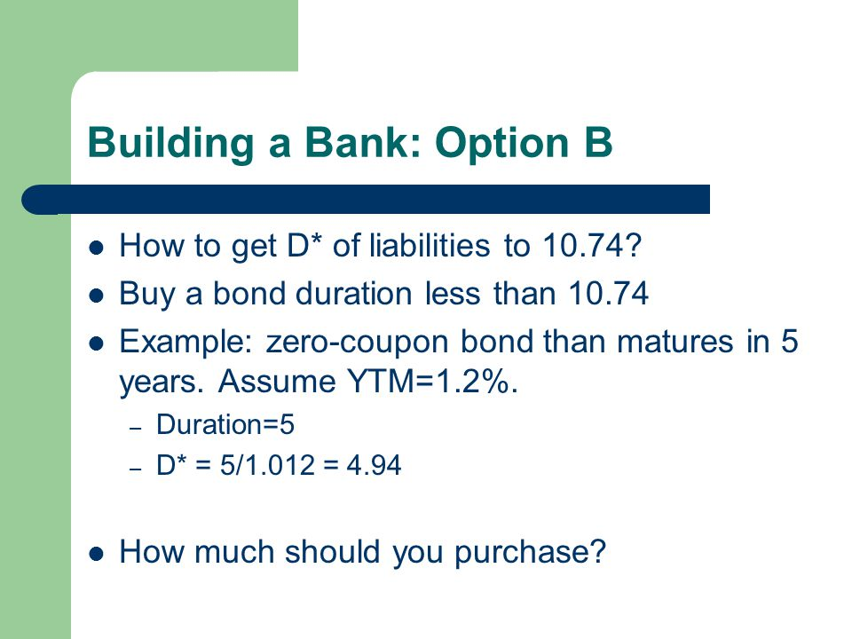 Building a Bank: Option B How to get D* of liabilities to 10.74? Buy a bond duration less than 10.74 Example: zero-coupon bond than matures in 5 years