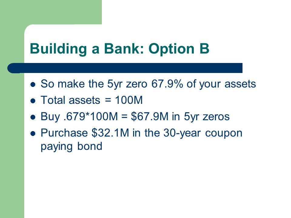 Building a Bank: Option B So make the 5yr zero 67.9% of your assets Total assets = 100M Buy.679*100M = $67.9M in 5yr zeros Purchase $32.1M in the 30-year coupon paying bond