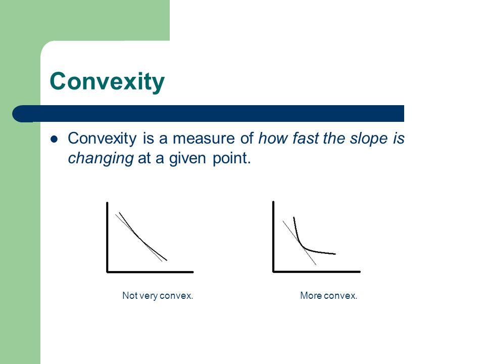 Convexity Convexity is a measure of how fast the slope is changing at a given point.
