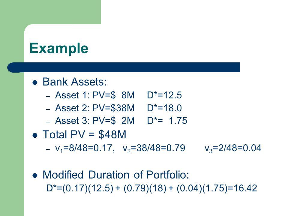 Example Bank Assets: – Asset 1: PV=$ 8MD*=12.5 – Asset 2: PV=$38MD*=18.0 – Asset 3: PV=$ 2MD*= 1.75 Total PV = $48M – v 1 =8/48=0.17, v 2 =38/48=0.79v