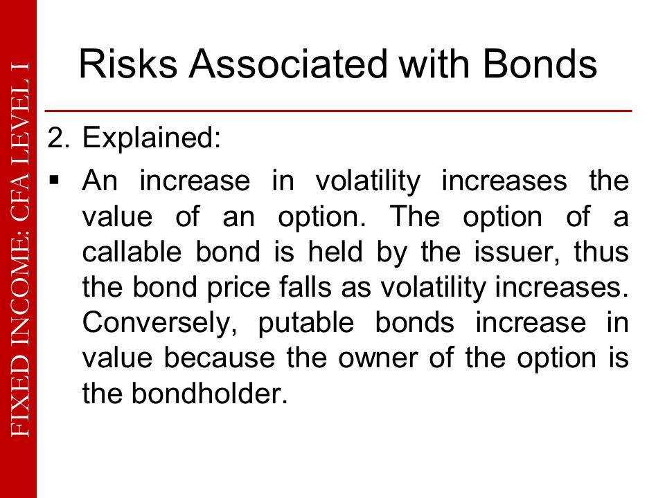 FIXED INCOME: CFA LEVEL I Risks Associated with Bonds 12.