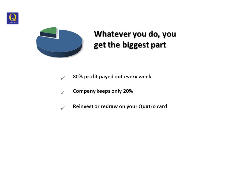 Whatever you do, you get the biggest part 80% profit payed out every week Company keeps only 20% Reinvest or redraw on your Quatro card 80% for you