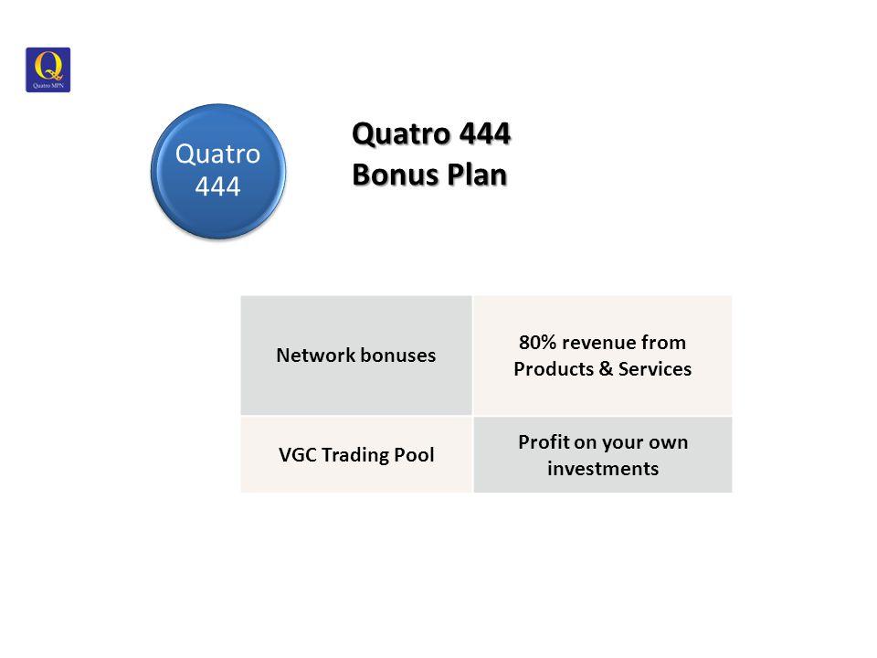 Quatro 444 Quatro 444 Bonus Plan Network bonuses 80% revenue from Products & Services VGC Trading Pool Profit on your own investments 444 Bonus Plan Quatro 444
