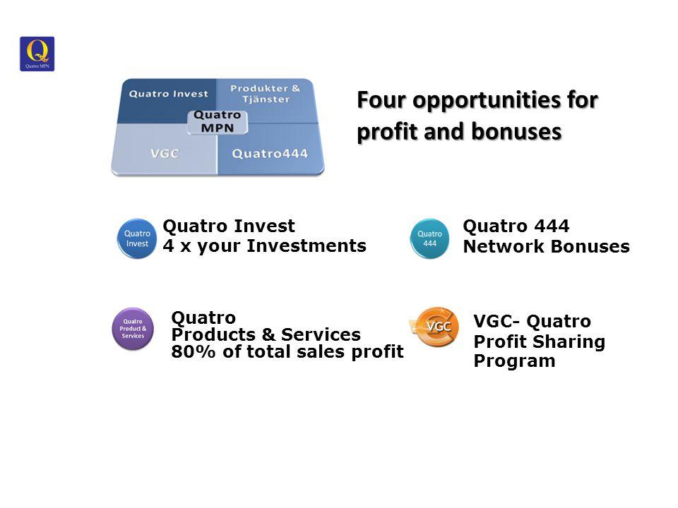 Four opportunities for profit and bonuses Quatro Invest 4 x your Investments Quatro 444 Network Bonuses Quatro Products & Services 80% of total sales profit VGC- Quatro Profit Sharing Program Four opportunities
