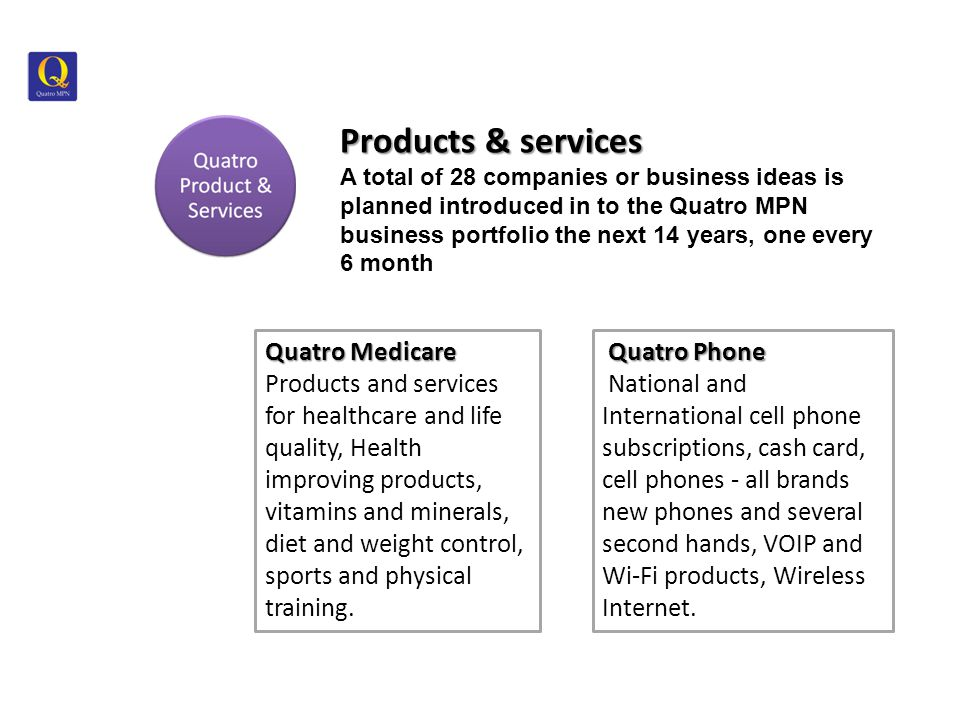 Products & services Products & services A total of 28 companies or business ideas is planned introduced in to the Quatro MPN business portfolio the next 14 years, one every 6 month Quatro Medicare Products and services for healthcare and life quality, Health improving products, vitamins and minerals, diet and weight control, sports and physical training.
