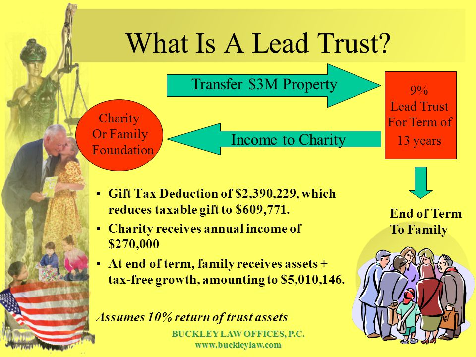 BUCKLEY LAW OFFICES, P.C. www.buckleylaw.com What Is A Lead Trust.