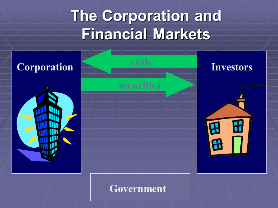 The Corporation and Financial Markets cash Government securities CorporationInvestors
