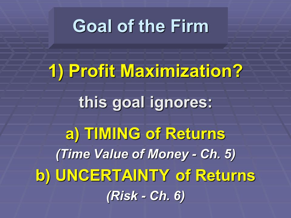 Goal of the Firm 1) Profit Maximization.