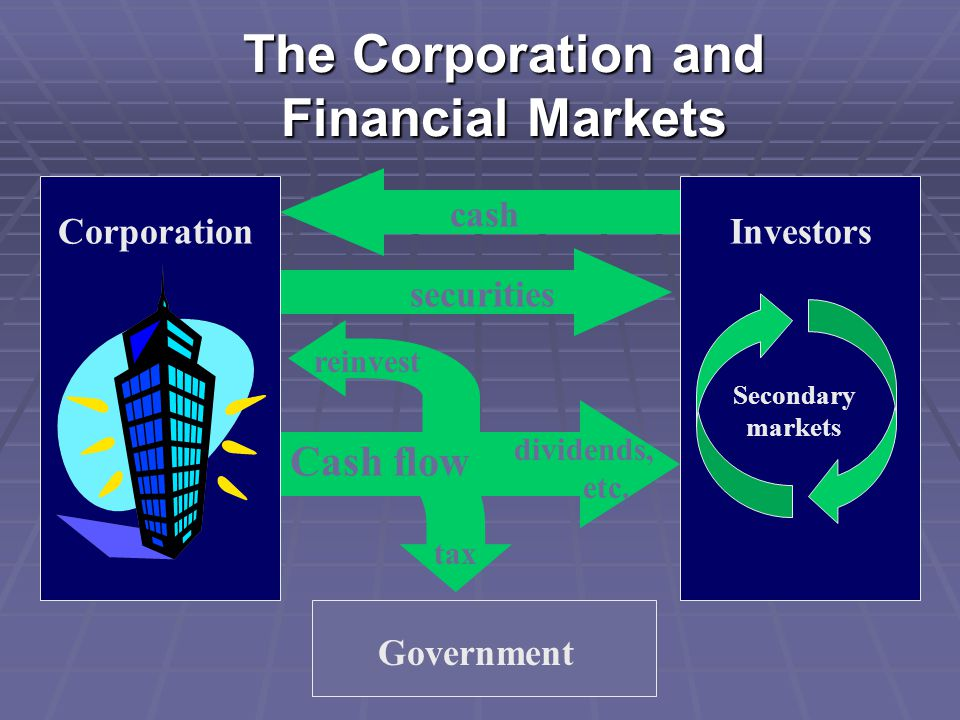 The Corporation and Financial Markets cash Investors Secondary markets Government securities Cash flow reinvest tax Corporation dividends, etc.