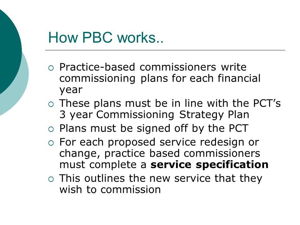 How PBC works..