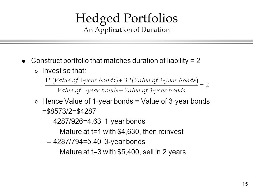 15 Hedged Portfolios An Application of Duration l Construct portfolio that matches duration of liability = 2 »Invest so that: »Hence Value of 1-year bonds = Value of 3-year bonds =$8573/2=$4287 –4287/926=4.63 1-year bonds Mature at t=1 with $4,630, then reinvest –4287/794=5.40 3-year bonds Mature at t=3 with $5,400, sell in 2 years