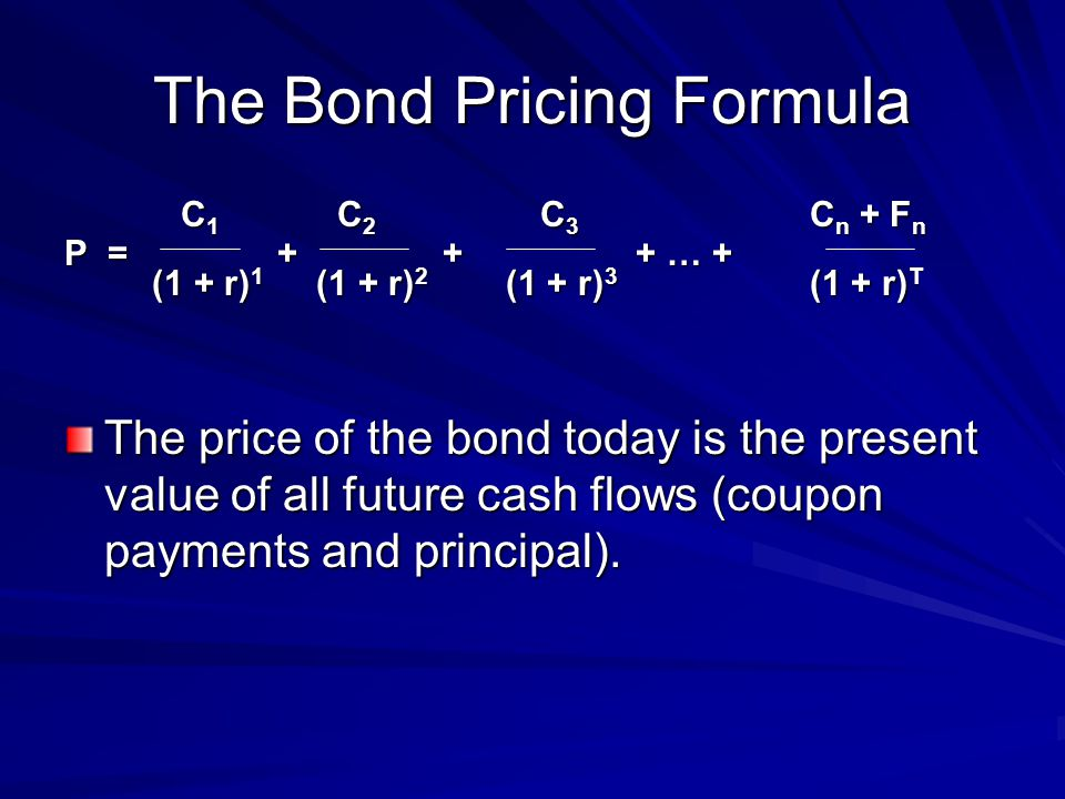 The Bond Pricing Formula C 1 C 2 C 3 C n + F n C 1 C 2 C 3 C n + F n P = + + + … + (1 + r) 1 (1 + r) 2 (1 + r) 3 (1 + r) T (1 + r) 1 (1 + r) 2 (1 + r) 3 (1 + r) T The price of the bond today is the present value of all future cash flows (coupon payments and principal).