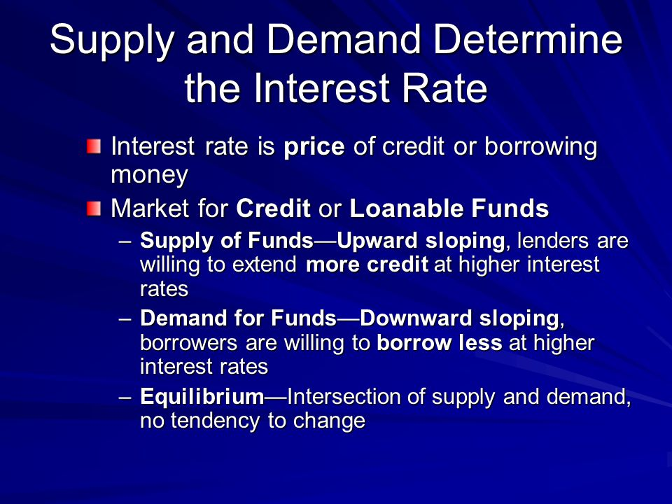 Supply and Demand Determine the Interest Rate Interest rate is price of credit or borrowing money Market for Credit or Loanable Funds –Supply of Funds—Upward sloping, lenders are willing to extend more credit at higher interest rates –Demand for Funds—Downward sloping, borrowers are willing to borrow less at higher interest rates –Equilibrium—Intersection of supply and demand, no tendency to change