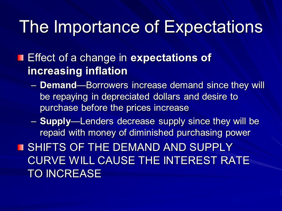 The Importance of Expectations Effect of a change in expectations of increasing inflation –Demand—Borrowers increase demand since they will be repaying in depreciated dollars and desire to purchase before the prices increase –Supply—Lenders decrease supply since they will be repaid with money of diminished purchasing power SHIFTS OF THE DEMAND AND SUPPLY CURVE WILL CAUSE THE INTEREST RATE TO INCREASE