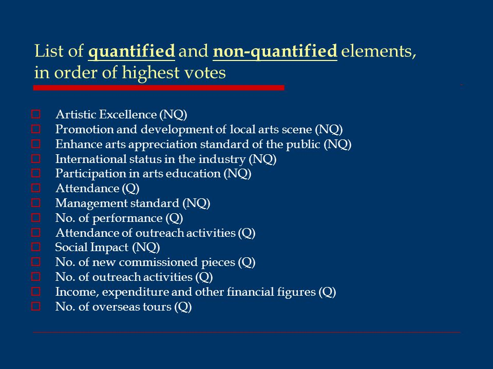 List of quantified and non-quantified elements, in order of highest votes  Artistic Excellence (NQ)  Promotion and development of local arts scene (NQ)  Enhance arts appreciation standard of the public (NQ)  International status in the industry (NQ)  Participation in arts education (NQ)  Attendance (Q)  Management standard (NQ)  No.
