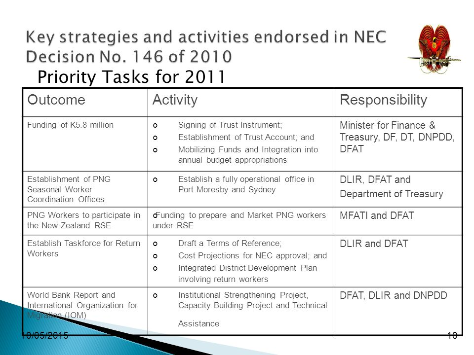 10/05/201510 Key strategies and activities endorsed in NEC Decision No.