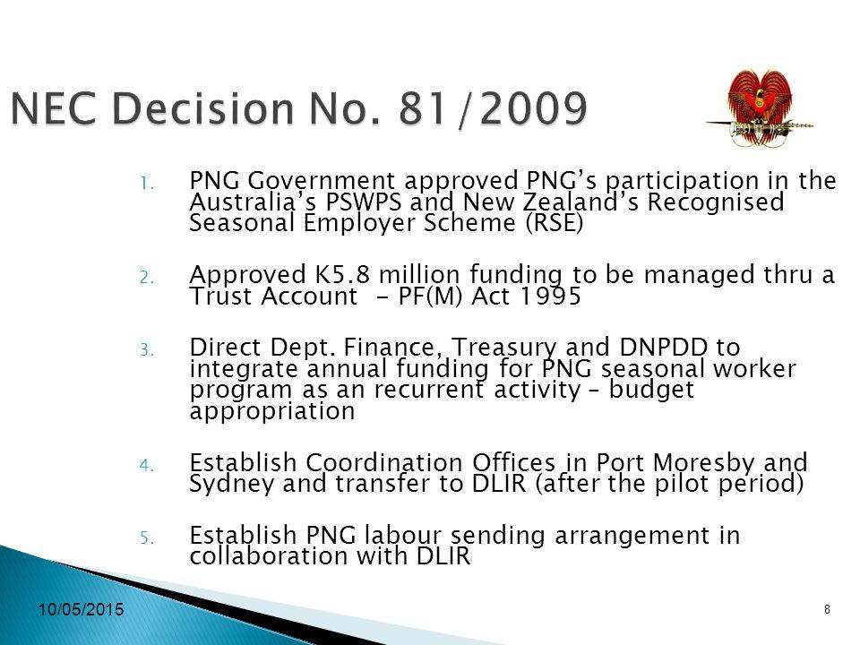 10/05/2015 8 NEC Decision No. 81/2009 1.