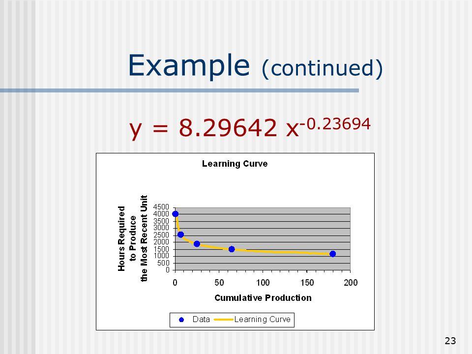 23 Example (continued) y = 8.29642 x -0.23694