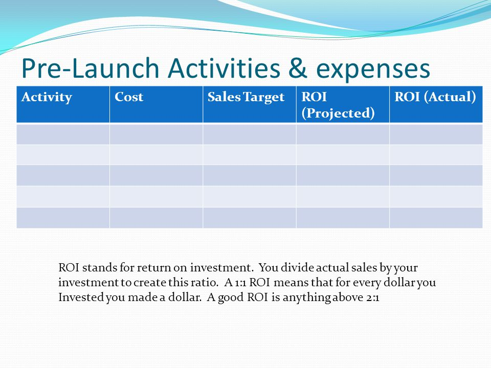 Pre-Launch Activities & expenses ActivityCostSales TargetROI (Projected) ROI (Actual) ROI stands for return on investment.