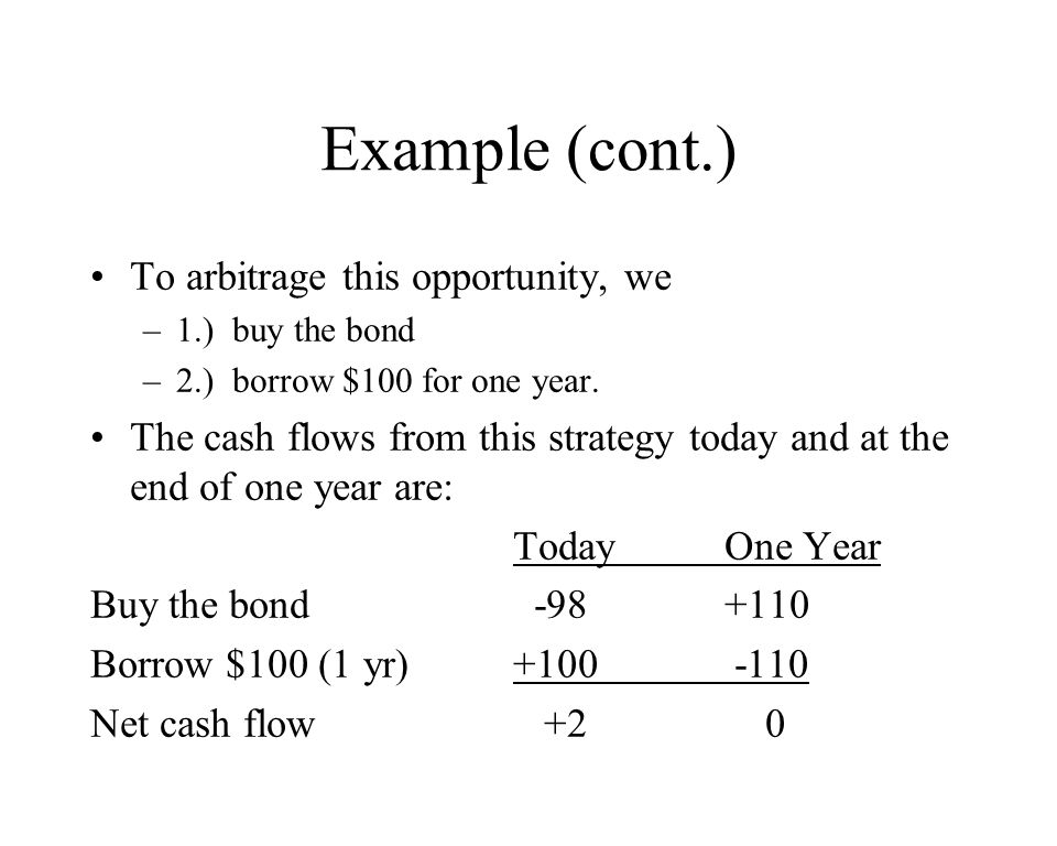 Example (cont.) To arbitrage this opportunity, we –1.) buy the bond –2.) borrow $100 for one year. The cash flows from this strategy today and at the
