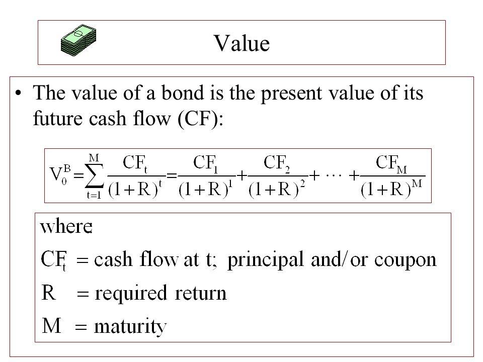 YTM on Pure Discount Bond Algebraic solution to the YTM on a pure discount bond (PDB):