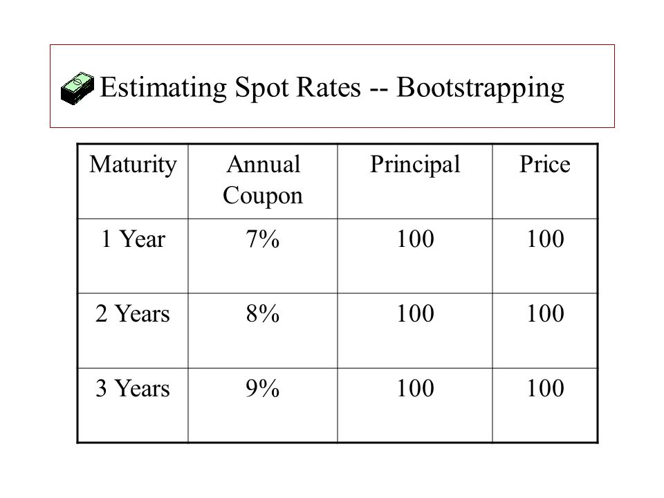 Estimating Spot Rates -- Bootstrapping MaturityAnnual Coupon PrincipalPrice 1 Year7%100 2 Years8%100 3 Years9%100