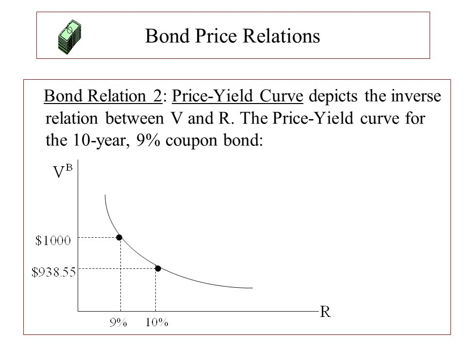 Bond Portfolio Yield The yield for a portfolio of bonds is found by solving the rate that will make the present value of the portfolio s cash flow equal to the market value of the portfolio.