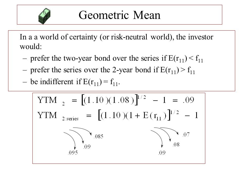 In a a world of certainty (or risk-neutral world), the investor would: –prefer the two-year bond over the series if E(r 11 ) < f 11 –prefer the series