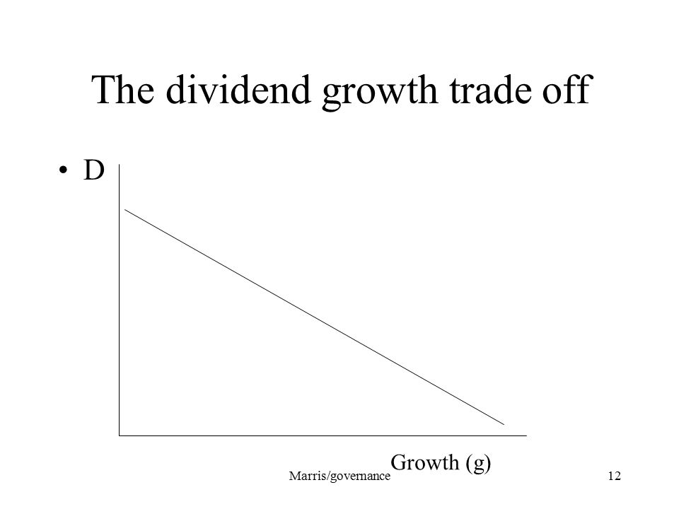 Marris/governance12 The dividend growth trade off D Growth (g)