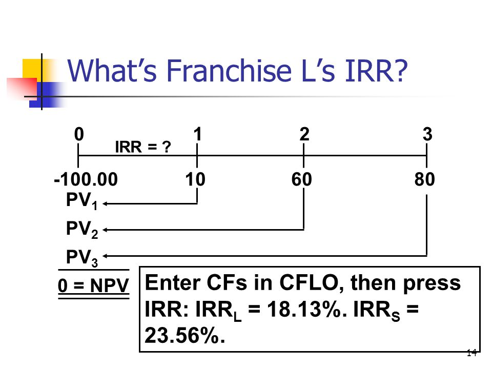 14 What's Franchise L's IRR. 108060 0123 IRR = .
