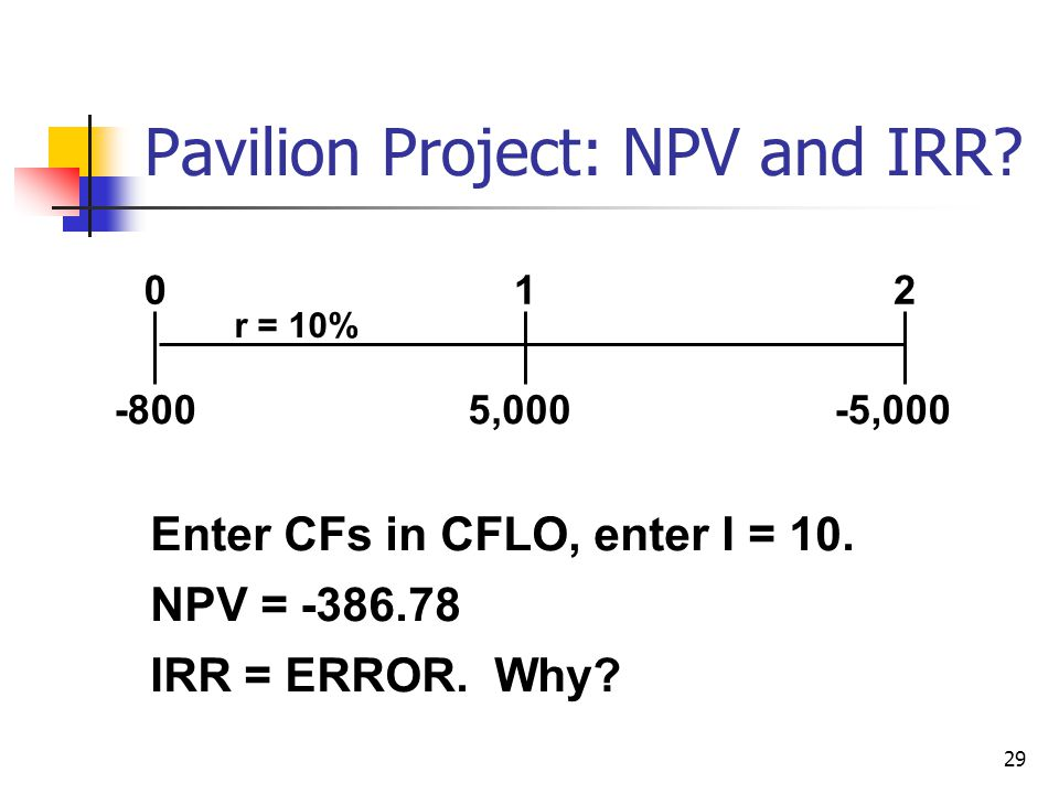 29 Pavilion Project: NPV and IRR. 5,000-5,000 012 r = 10% -800 Enter CFs in CFLO, enter I = 10.