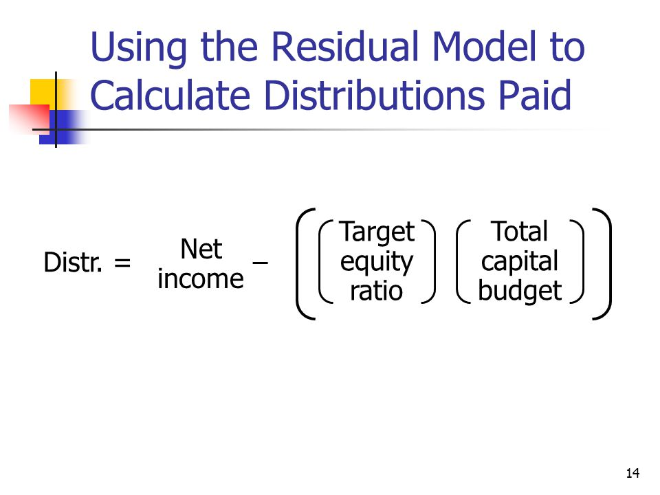 14 Using the Residual Model to Calculate Distributions Paid Distr. = – Net income Target equity ratio Total capital budget