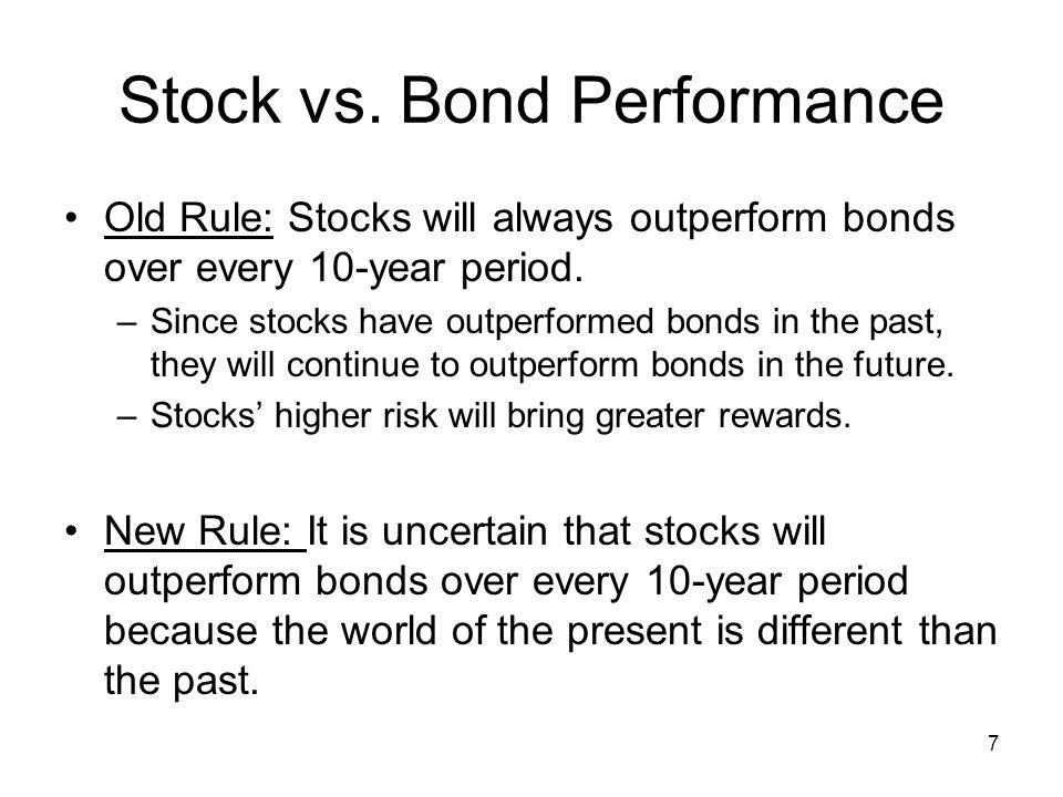 28 Bonds vs Bond Funds (ETFs) Bond funds and bond ETFs –Provide diversification, not essential with high quality bonds.