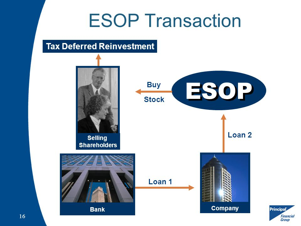 16 ESOP Transaction ESOP Bank Tax Deferred Reinvestment Company Buy Stock Loan 1 Loan 2 Selling Shareholders
