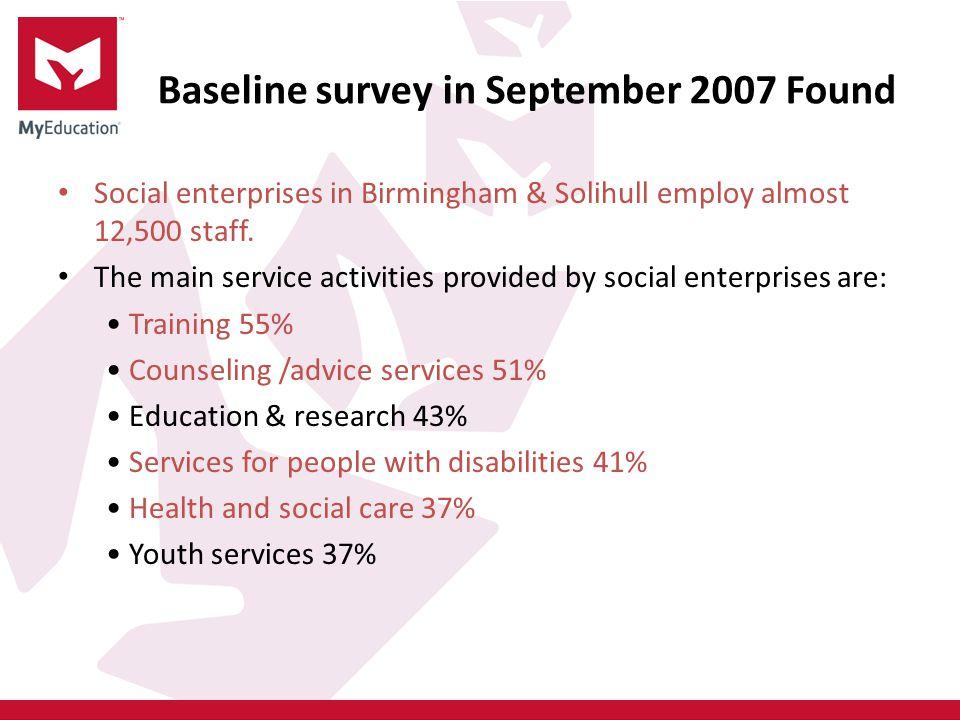 Baseline survey in September 2007 Found Social enterprises in Birmingham & Solihull employ almost 12,500 staff.
