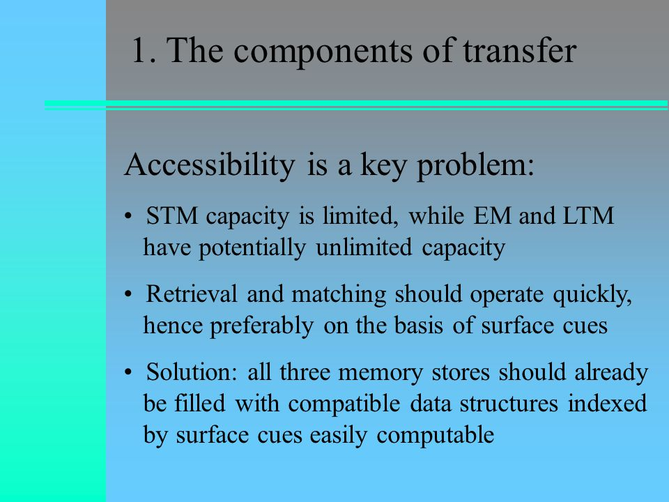 Accessibility is a key problem: STM capacity is limited, while EM and LTM have potentially unlimited capacity Retrieval and matching should operate quickly, hence preferably on the basis of surface cues Solution: all three memory stores should already be filled with compatible data structures indexed by surface cues easily computable 1.