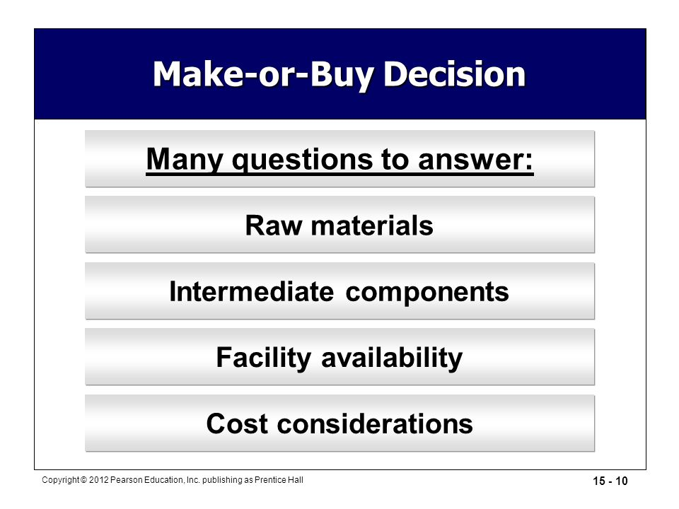 15 - 10 Copyright © 2012 Pearson Education, Inc. publishing as Prentice Hall Make-or-Buy Decision Many questions to answer: Raw materials Intermediate