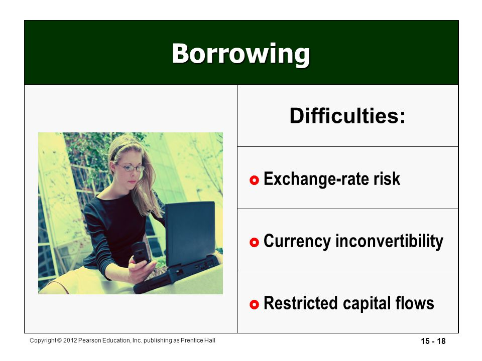 15 - 18 Copyright © 2012 Pearson Education, Inc. publishing as Prentice Hall Borrowing Difficulties:  Exchange-rate risk  Currency inconvertibility