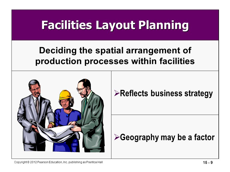 15 - 9 Copyright © 2012 Pearson Education, Inc. publishing as Prentice Hall Facilities Layout Planning Deciding the spatial arrangement of production