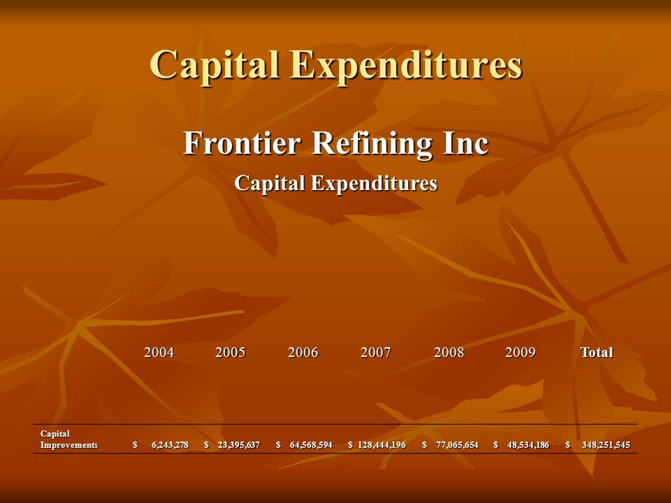 Capital Expenditures Frontier Refining Inc Capital Expenditures 200420052006200720082009Total CapitalImprovements $ 6,243,278 $ 6,243,278 $ 23,395,637 $ 23,395,637 $ 64,568,594 $ 64,568,594 $ 128,444,196 $ 128,444,196 $ 77,065,654 $ 77,065,654 $ 48,534,186 $ 48,534,186 $ 348,251,545 $ 348,251,545