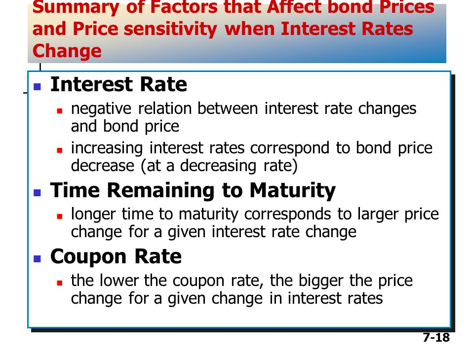 7-18 Summary of Factors that Affect bond Prices and Price sensitivity when Interest Rates Change Interest Rate negative relation between interest rate changes and bond price increasing interest rates correspond to bond price decrease (at a decreasing rate) Time Remaining to Maturity longer time to maturity corresponds to larger price change for a given interest rate change Coupon Rate the lower the coupon rate, the bigger the price change for a given change in interest rates Interest Rate negative relation between interest rate changes and bond price increasing interest rates correspond to bond price decrease (at a decreasing rate) Time Remaining to Maturity longer time to maturity corresponds to larger price change for a given interest rate change Coupon Rate the lower the coupon rate, the bigger the price change for a given change in interest rates