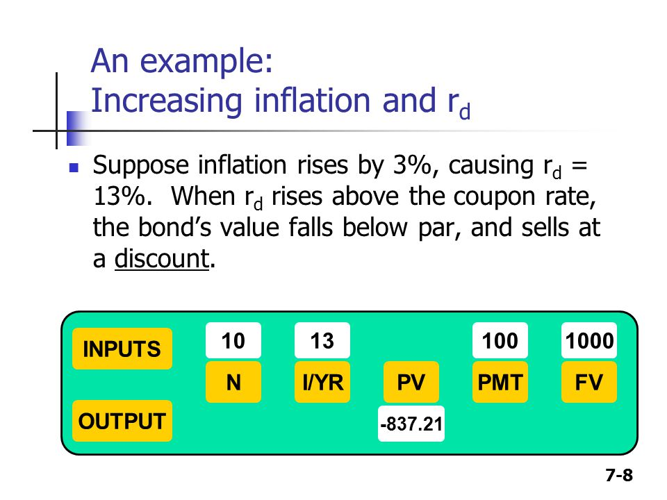 7-8 An example: Increasing inflation and r d Suppose inflation rises by 3%, causing r d = 13%.